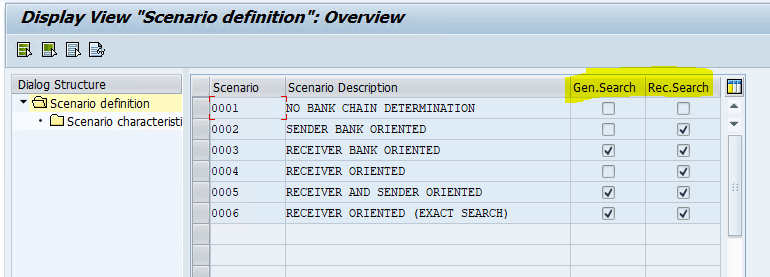 general and recipient-specific search in SAP Bank Chain process
