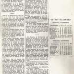 19550216 Gaceta