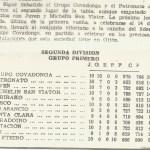 19781219 Correo Gasteiz0002