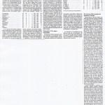 19790112 Deia