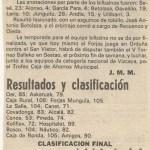 19800506 Gaceta