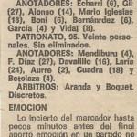 19801020 Marca
