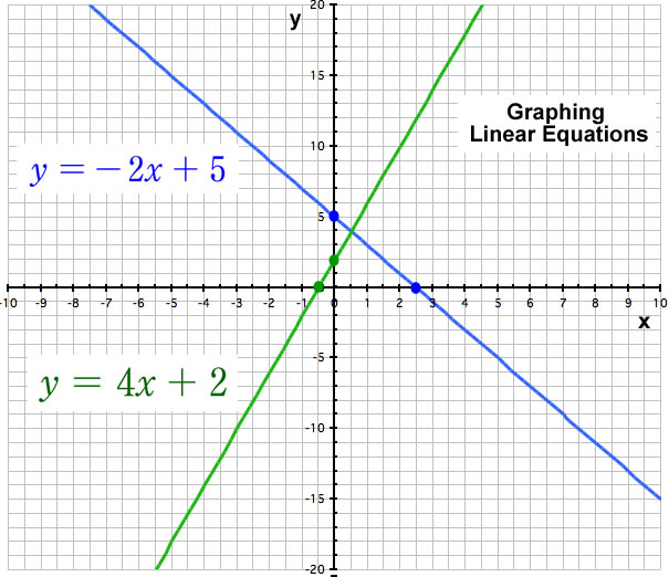 Graphing Calculator Equations For Pictures. the batman