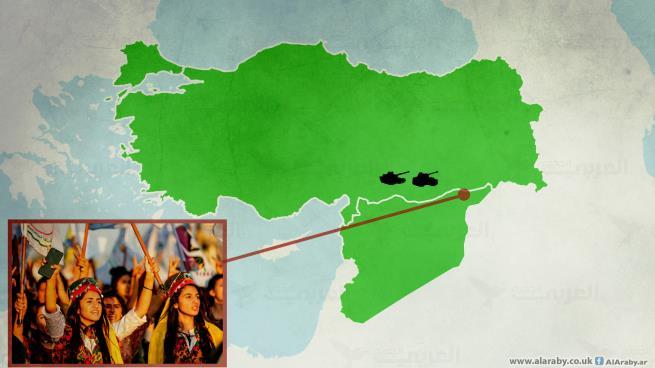تركيا والكرد السوريون