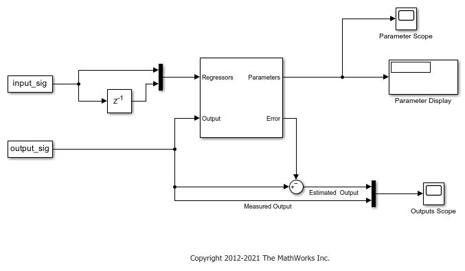 Estimate model coefficients using recursive least squares
