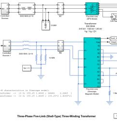 three phase five limb shell type three winding transformer matlab simulink [ 1273 x 672 Pixel ]