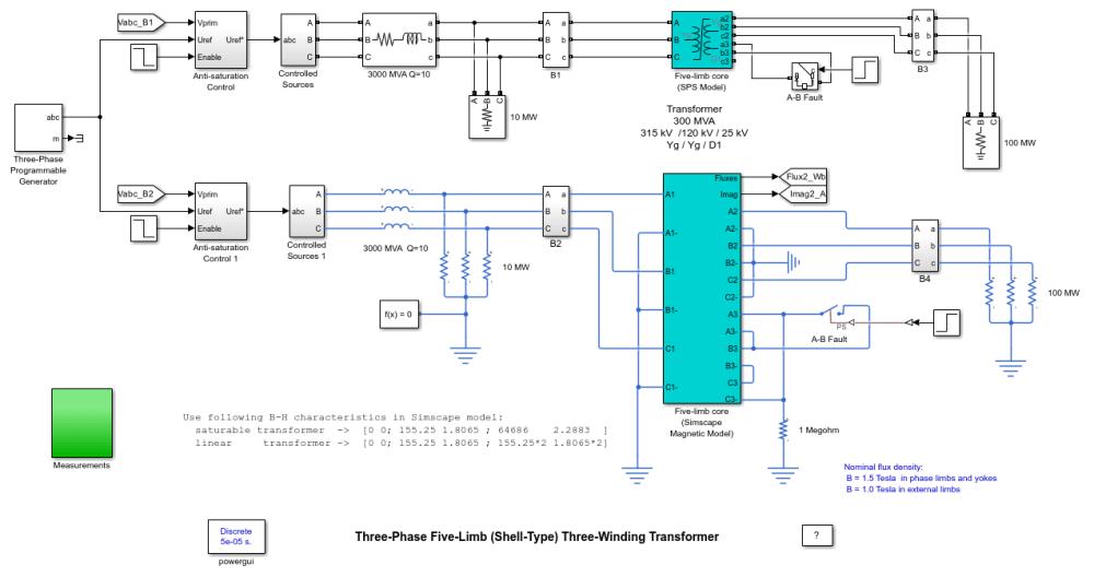 medium resolution of three phase five limb shell type three winding transformer matlab simulink