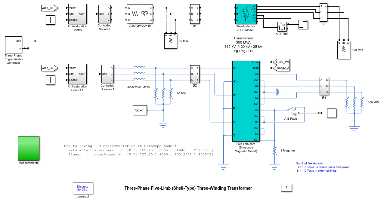 hight resolution of three phase five limb shell type three winding transformer matlab simulink