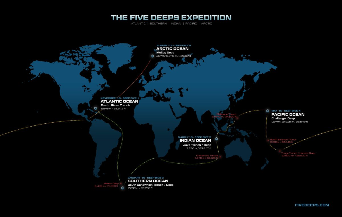 Manned Submersible Expedition will Film Documentary in Deep Ocean Trenches