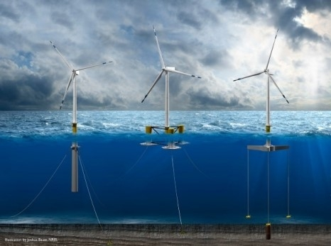 Carbon Trust Seeks Solutions for  Floating Offshore Wind Operations