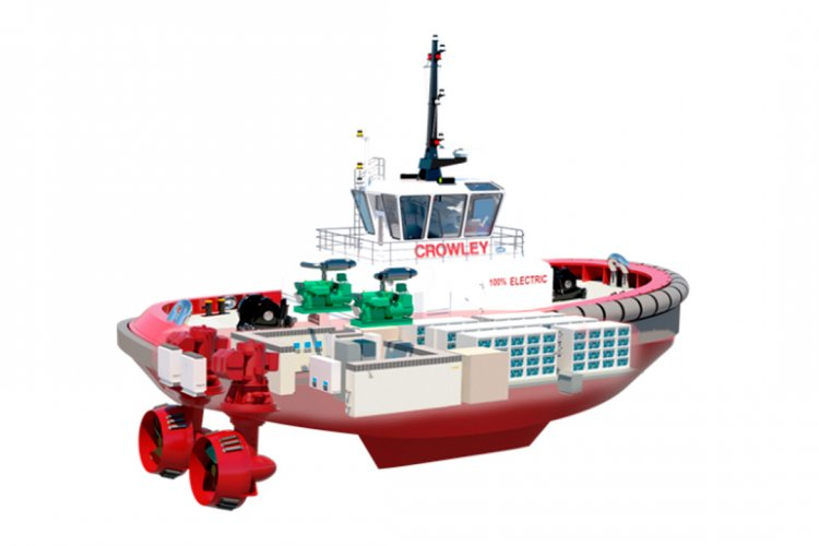 Corvus Battery for electric tug