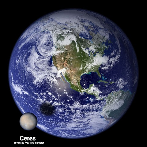 Ceres and the earth
