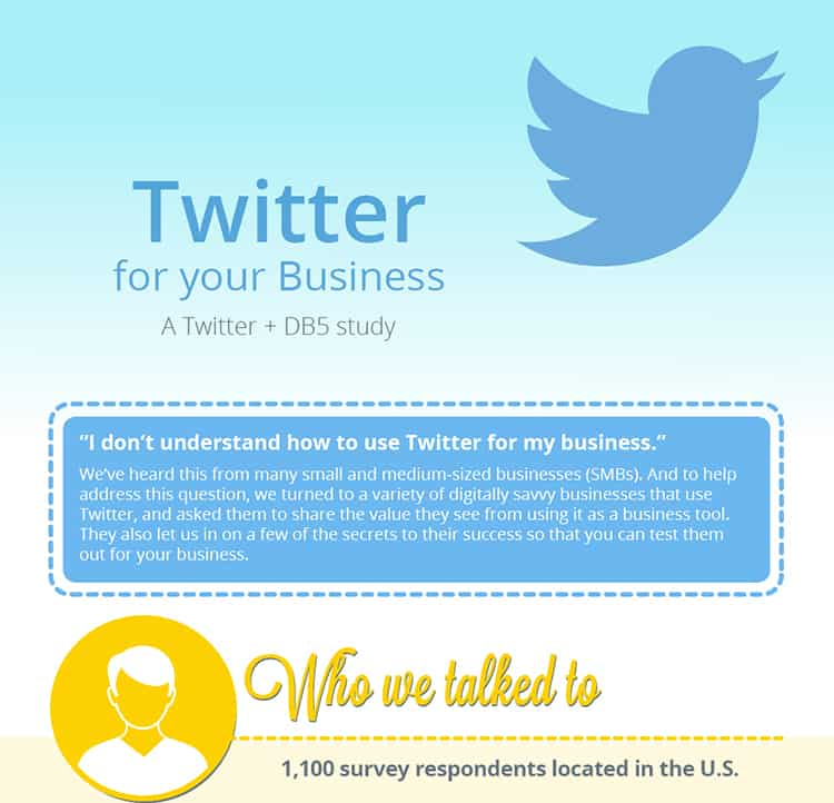 The Best Twitter Infographic You'll See