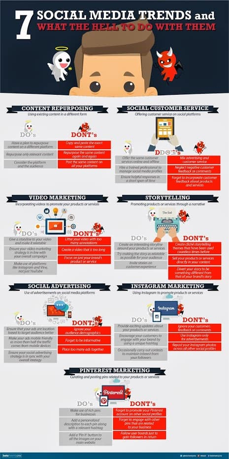 7 Social Media Trends And What The Hell To Do With Them_Google+