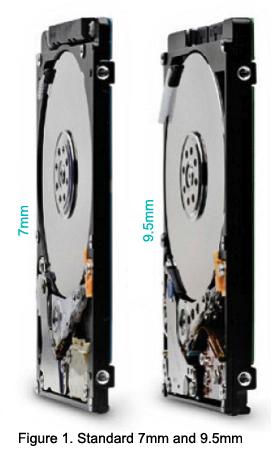 Cara Cloning Hardisk Ke Ssd : cloning, hardisk, Upgrade, Laptop, Solid, State, Drive, (SSD), Seagate