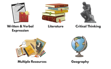 holistic history, secular history curriculum, secular homeschool history curriculum