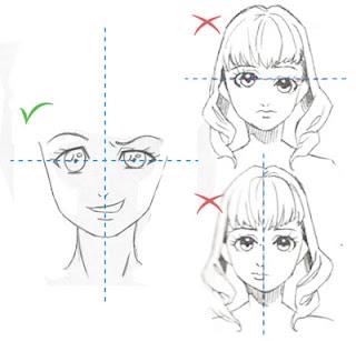 Tipos de ojos en perfil Dibujo t Drawings Manga and