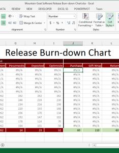 Mgsrbdc screenshot data also improved release burn down chart template sean  scott rh seantscott wordpress