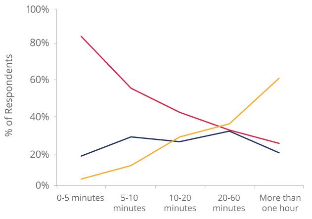 mbd__line_graph