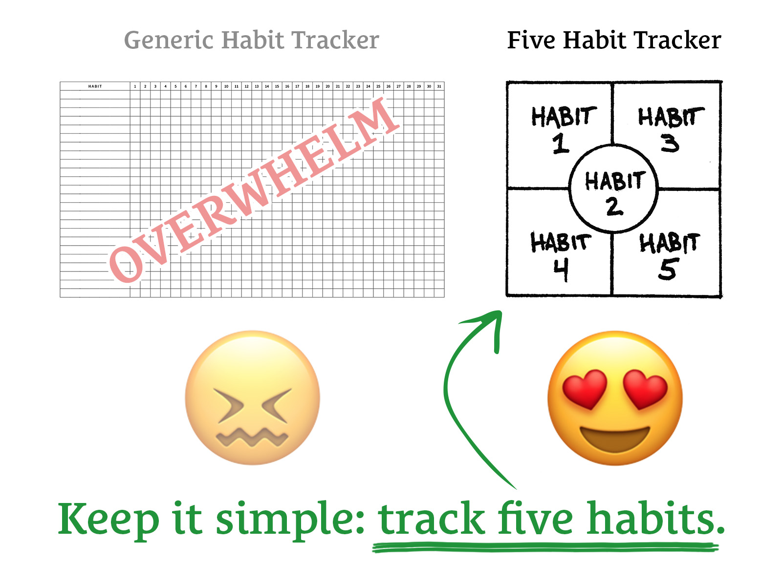 21 Days To Make A Good Habit Printable Sheet 21 Day