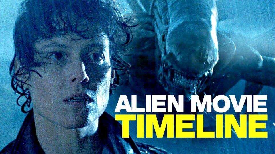 101) The Alien Timeline in Chronological Order – YouTube