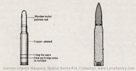 Rifle and Machine-Gun Ammunition (7.92-mm): German