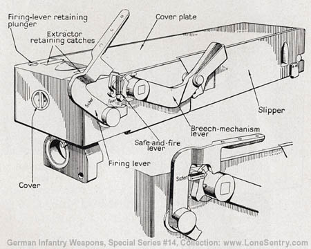 7.5-cm Light Infantry Howitzer: German Infantry Weapons