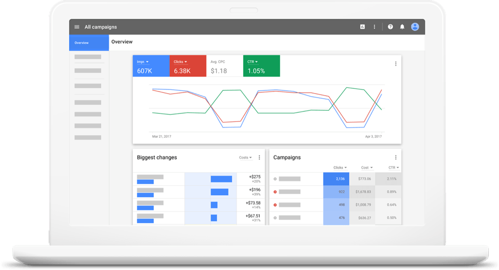 search marketing dashboard