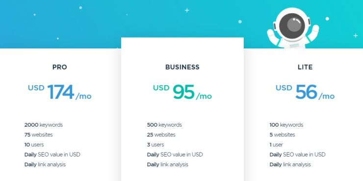 Morningscore Pricing, Morningscore Review