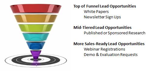 Illustration - Lead Generation Content Funnel