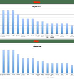 gridlines in excel charts [ 1103 x 927 Pixel ]