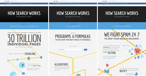 GoogleScreenshots