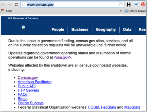 census site
