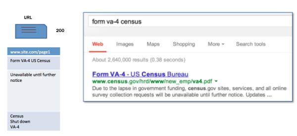 census unavailable