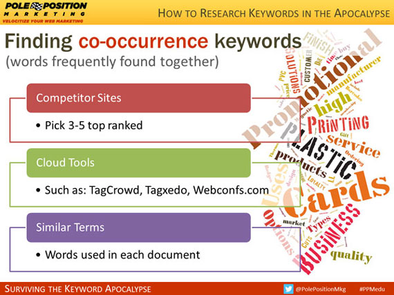 Finding co-occurrence keywords