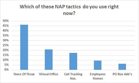 nap tactics