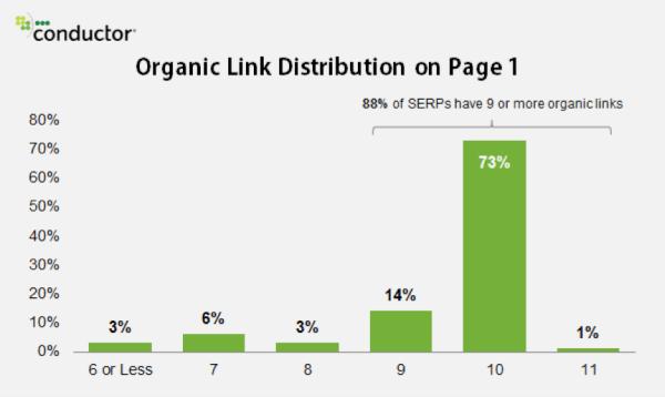 9-organics