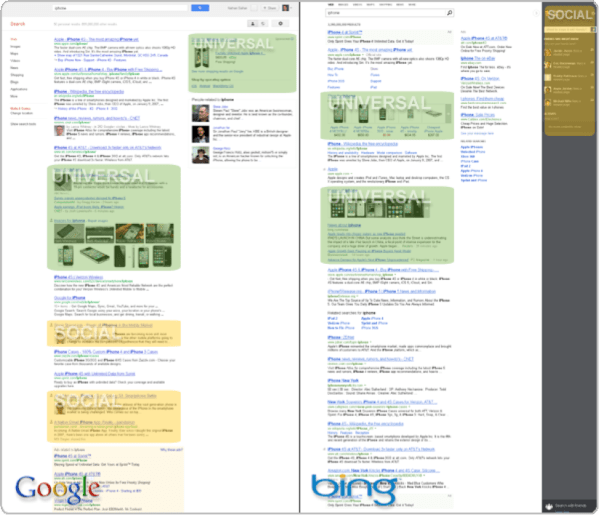 bing VS Google SERP