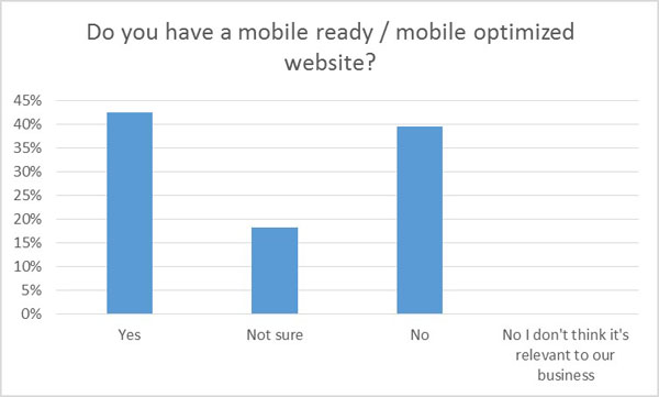 do you have a mobile site