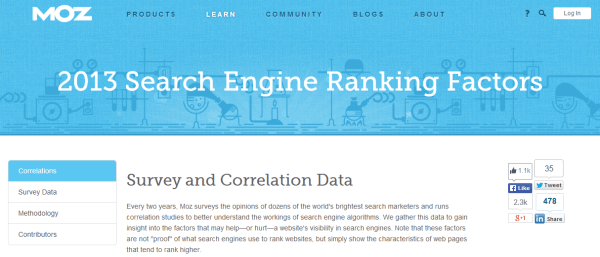 The most up-to-date Search Ranking Factors study from 2013.