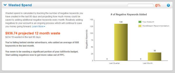 negative_keywords