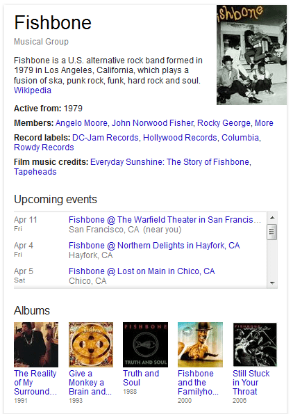 Concert dates in knowledge graph
