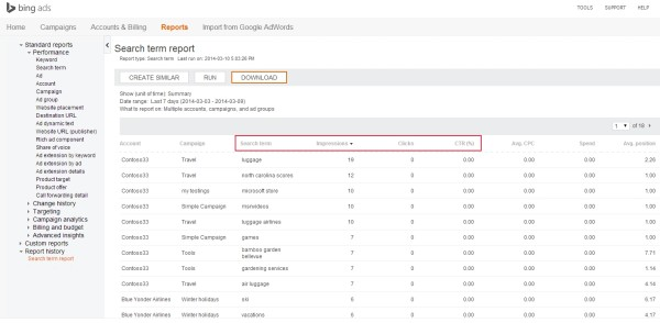 Bing Ads Search Term Report
