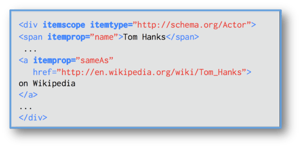 "Schema.org ""SameAs"" mapping back to a URL"