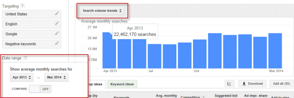 keyword-planner-search-volume-trends2