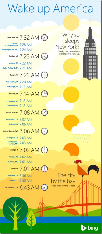 wake_up_times_04_short_thumb_4F52693A