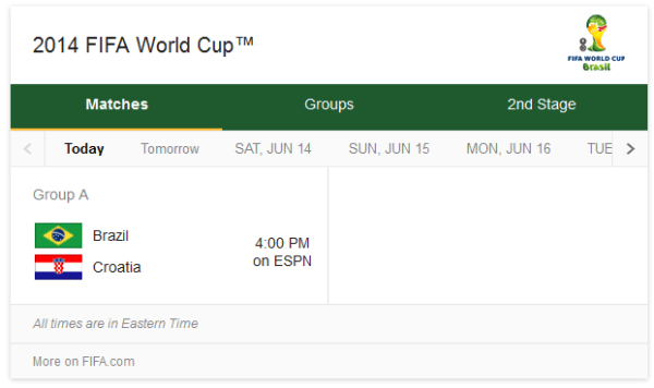 2014 FIFA World Cup tournament card