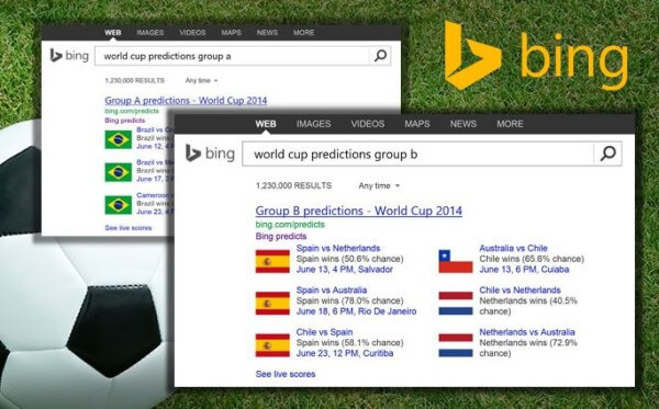 Bing Predicts world cup