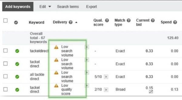 Bing Ads New Keyword Delivery Status Alerts