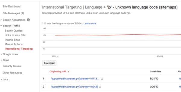incorrect_language